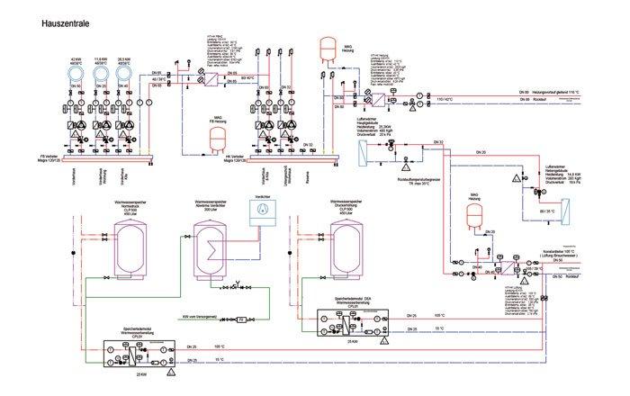 dds cad moduly modul sanitarno grzewczy schemat
